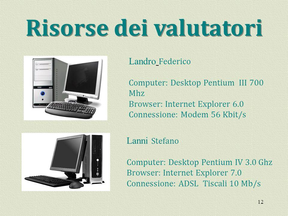 12 Risorse dei valutatori Landro Federico Computer: Desktop Pentium III 700 Mhz Browser: Internet Explorer 6.0 Connessione: Modem 56 Kbit/s Lanni Stef