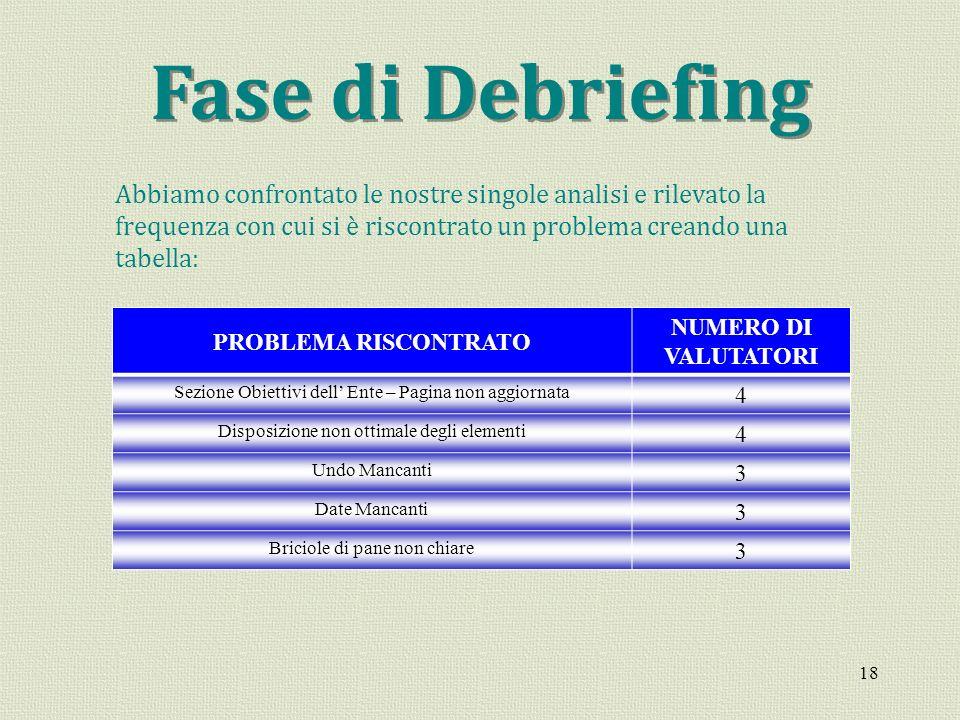 18 Fase di Debriefing Abbiamo confrontato le nostre singole analisi e rilevato la frequenza con cui si è riscontrato un problema creando una tabella: