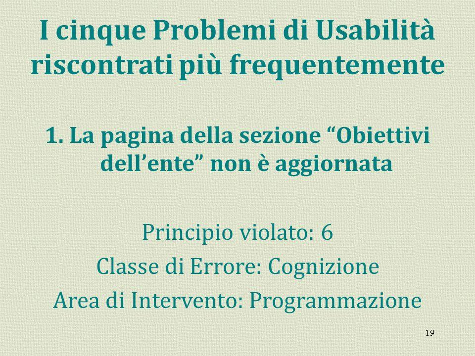 19 I cinque Problemi di Usabilità riscontrati più frequentemente 1. La pagina della sezione Obiettivi dellente non è aggiornata Principio violato: 6 C