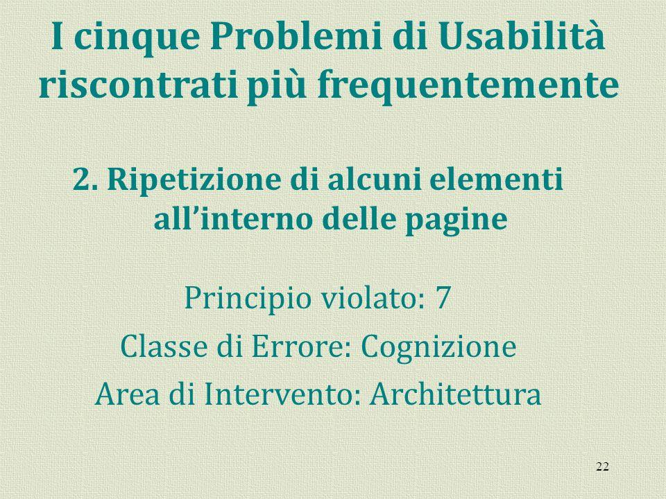 22 I cinque Problemi di Usabilità riscontrati più frequentemente 2. Ripetizione di alcuni elementi allinterno delle pagine Principio violato: 7 Classe