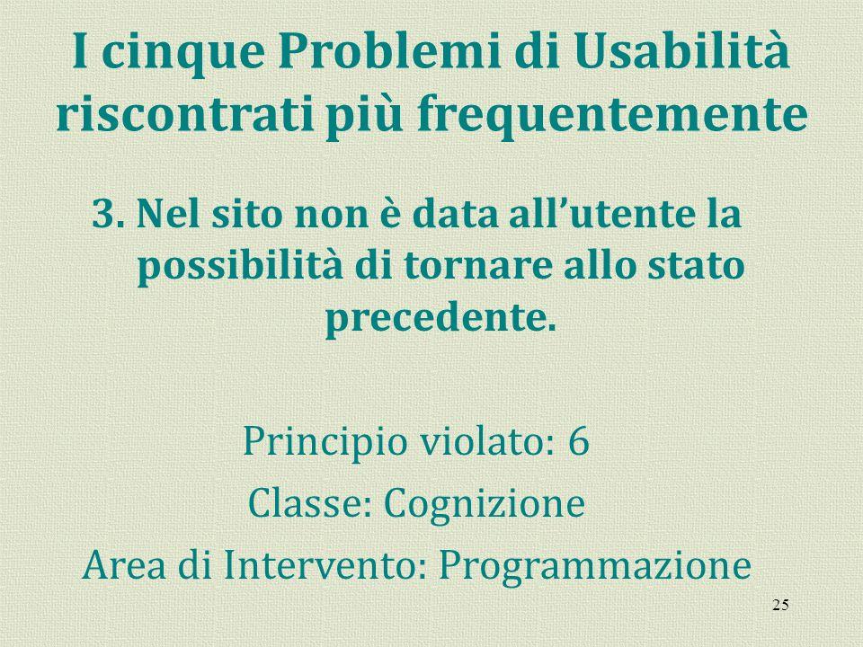25 I cinque Problemi di Usabilità riscontrati più frequentemente 3. Nel sito non è data allutente la possibilità di tornare allo stato precedente. Pri