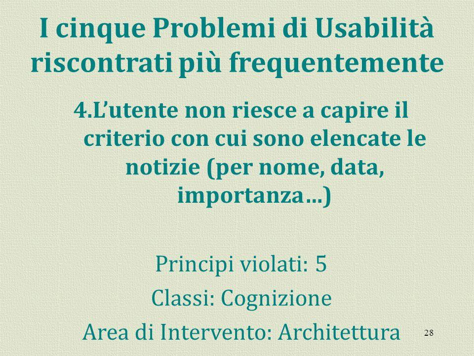 28 I cinque Problemi di Usabilità riscontrati più frequentemente 4.Lutente non riesce a capire il criterio con cui sono elencate le notizie (per nome,