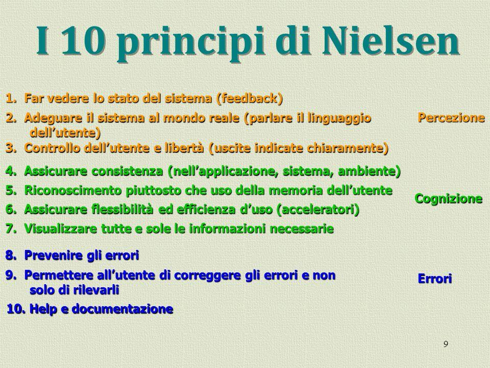 9 I 10 principi di Nielsen 1. Far vedere lo stato del sistema (feedback) 2. Adeguare il sistema al mondo reale (parlare il linguaggio dellutente) 3. C
