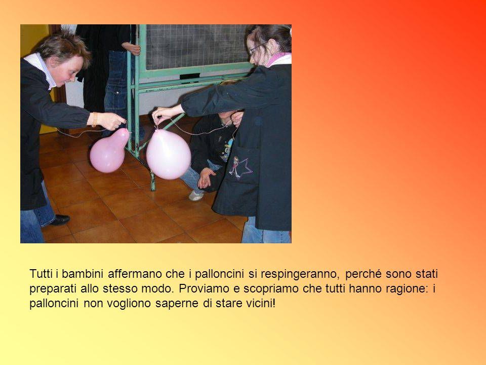 Tutti i bambini affermano che i palloncini si respingeranno, perché sono stati preparati allo stesso modo.