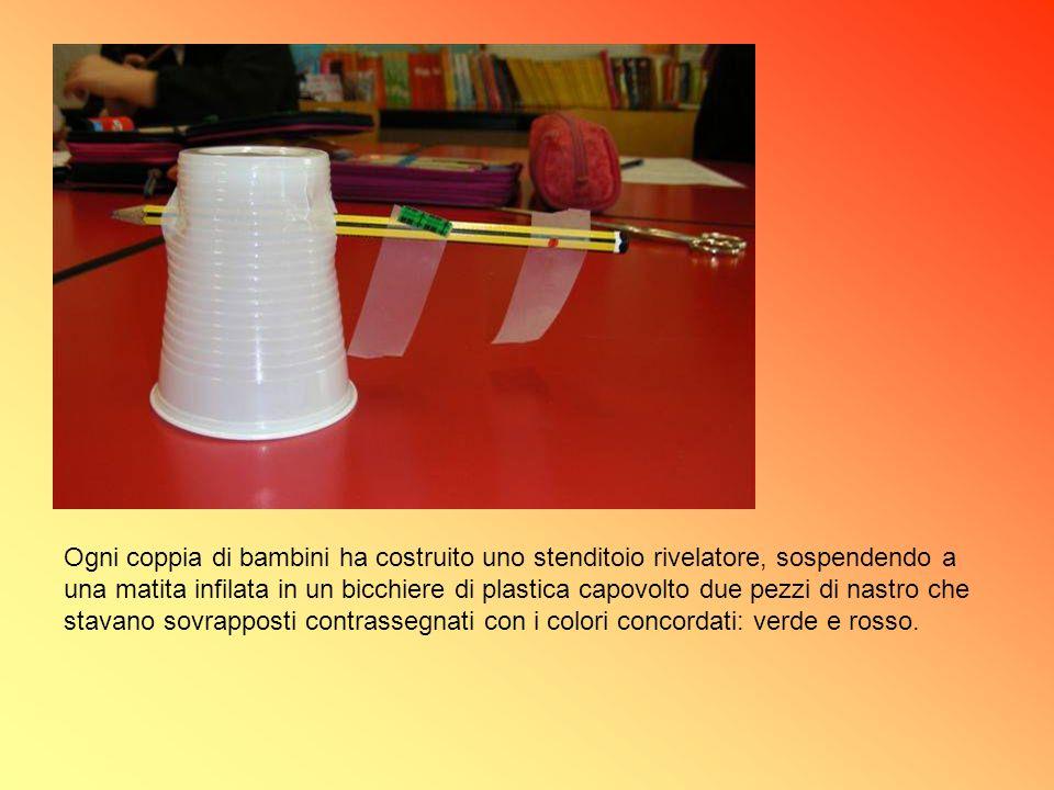 Ogni coppia di bambini ha costruito uno stenditoio rivelatore, sospendendo a una matita infilata in un bicchiere di plastica capovolto due pezzi di nastro che stavano sovrapposti contrassegnati con i colori concordati: verde e rosso.