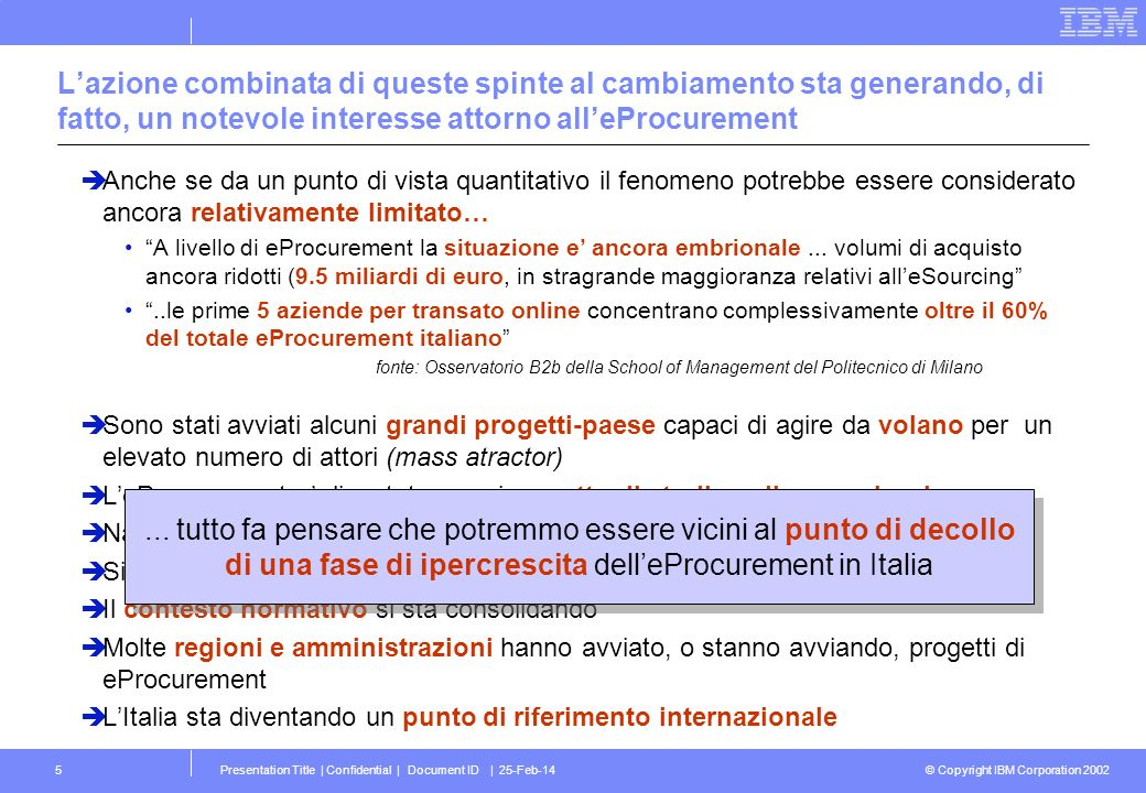 © Copyright IBM Corporation 2002 Presentation Title | Confidential | Document ID | 25-Feb-145 Lazione combinata di queste spinte al cambiamento sta ge