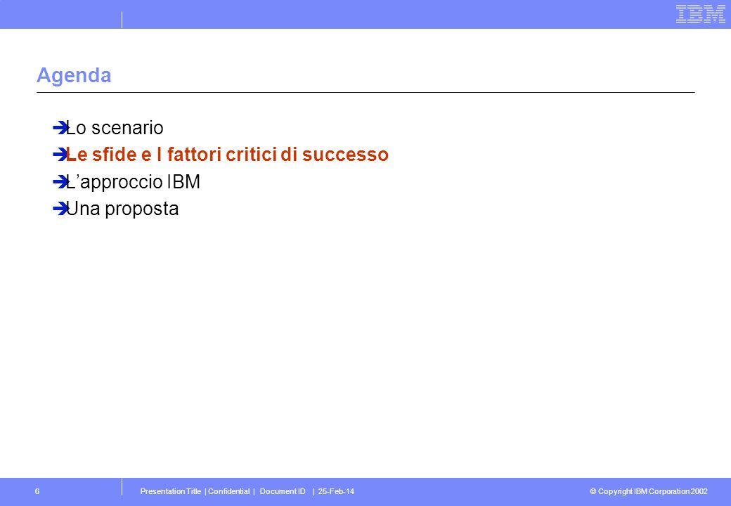 © Copyright IBM Corporation 2002 Presentation Title | Confidential | Document ID | 25-Feb-146 Agenda Lo scenario Le sfide e I fattori critici di successo Lapproccio IBM Una proposta