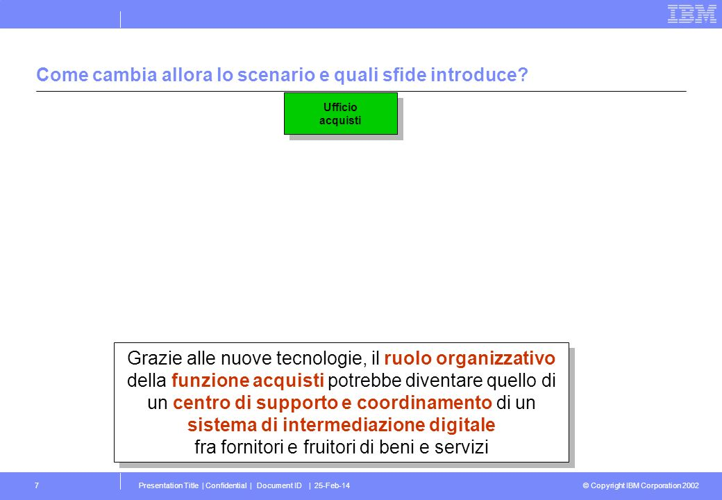 © Copyright IBM Corporation 2002 Presentation Title | Confidential | Document ID | 25-Feb-147 Come cambia allora lo scenario e quali sfide introduce.