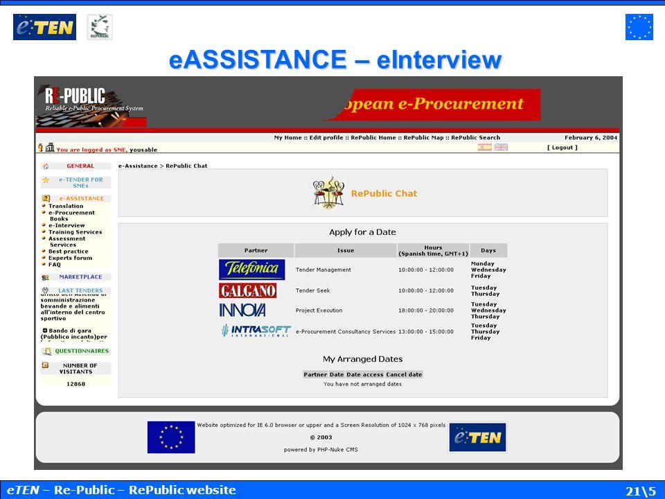 21\5 eASSISTANCE – eInterview eTEN – Re-Public – RePublic website