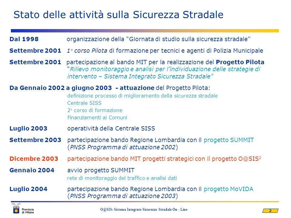 2 O@SIS: Sistema Integrato Sicurezza Stradale On - Line Stato delle attività sulla Sicurezza Stradale Dal 1998 organizzazione della Giornata di studio