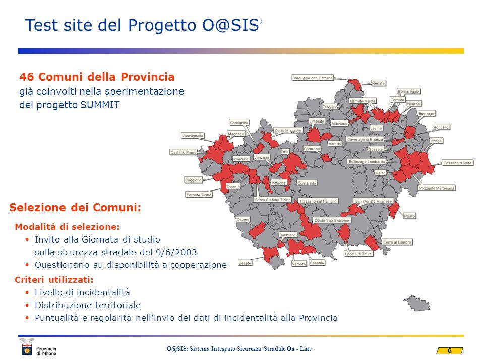 6 O@SIS: Sistema Integrato Sicurezza Stradale On - Line Test site del Progetto O@SIS 2 46 Comuni della Provincia già coinvolti nella sperimentazione d