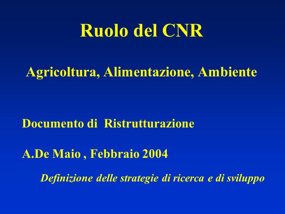 Ruolo del CNR Agricoltura, Alimentazione, Ambiente Documento di Ristrutturazione A.De Maio, Febbraio 2004 Definizione delle strategie di ricerca e di