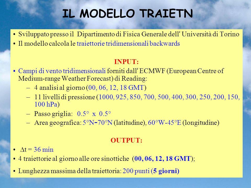 IL MODELLO TRAIETN Sviluppato presso il Dipartimento di Fisica Generale dell Università di Torino Il modello calcola le traiettorie tridimensionali backwards INPUT: Campi di vento tridimensionali forniti dall ECMWF (European Centre of Medium-range Weather Forecast) di Reading: –4 analisi al giorno (00, 06, 12, 18 GMT) –11 livelli di pressione (1000, 925, 850, 700, 500, 400, 300, 250, 200, 150, 100 hPa) –Passo griglia: 0.5° x 0.5° –Area geografica: 5°N – 70°N (latitudine), 60°W-45°E (longitudine) OUTPUT: t = 36 min 4 traiettorie al giorno alle ore sinottiche (00, 06, 12, 18 GMT); Lunghezza massima della traiettoria: 200 punti (5 giorni)