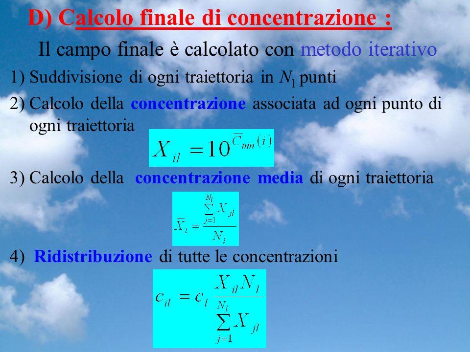 D) Calcolo finale di concentrazione : Il campo finale è calcolato con metodo iterativo 1)Suddivisione di ogni traiettoria in N l punti 2)Calcolo della concentrazione associata ad ogni punto di ogni traiettoria 3)Calcolo della concentrazione media di ogni traiettoria 4) Ridistribuzione di tutte le concentrazioni