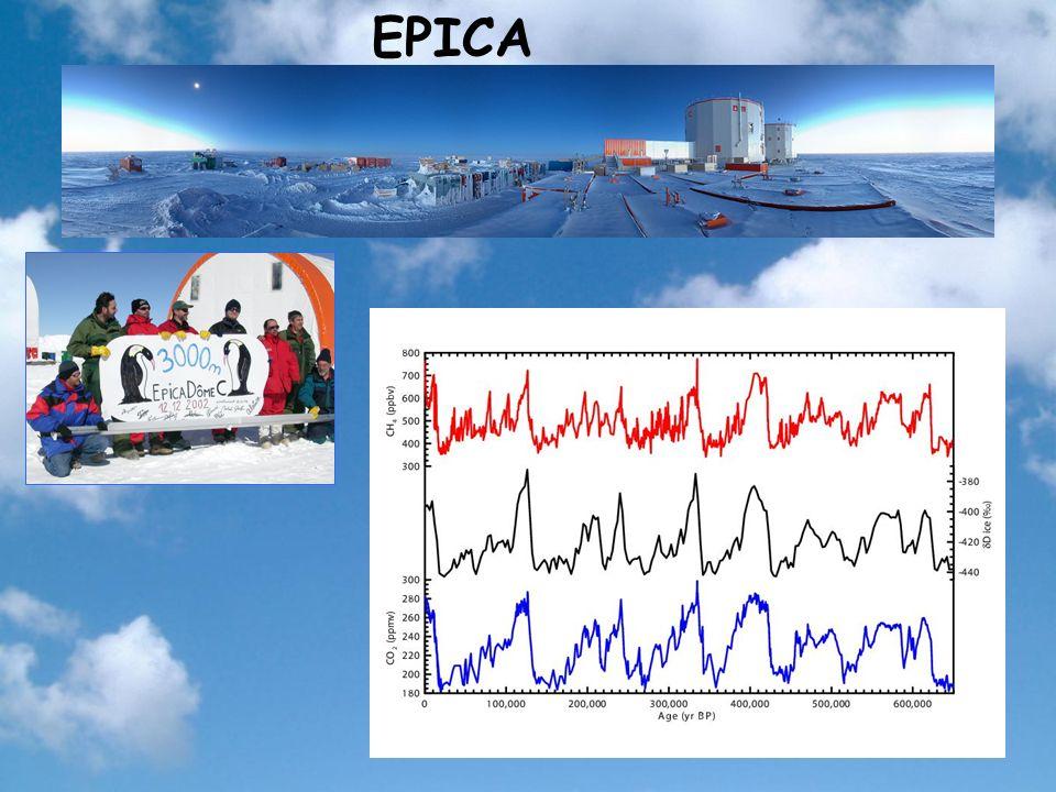 Concentrazione di CO2 misurata in atmosfera: Mauna loa (Hawaii)