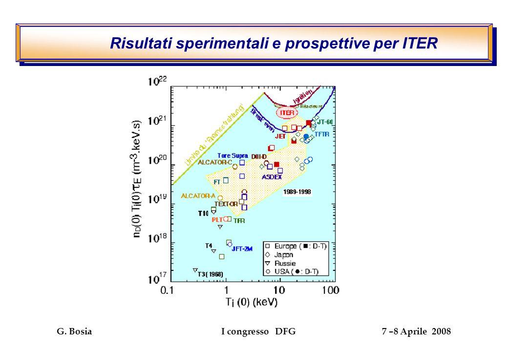 G. Bosia I congresso DFG 7 –8 Aprile 2008 Risultati sperimentali e prospettive per ITER