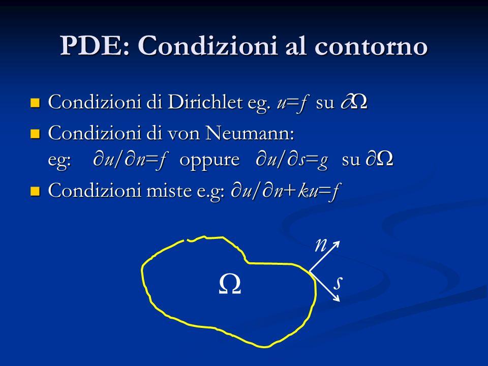 PDE: Condizioni al contorno Condizioni di Dirichlet eg. u=f su Condizioni di Dirichlet eg. u=f su Condizioni di von Neumann: eg: u/ n=f oppure u/ s=g