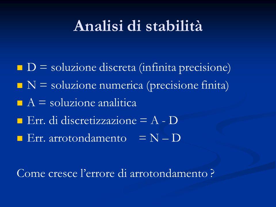 Analisi di stabilità D = soluzione discreta (infinita precisione) N = soluzione numerica (precisione finita) A = soluzione analitica Err. di discretiz