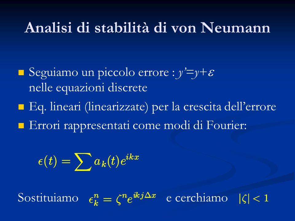 Analisi di stabilità di von Neumann Seguiamo un piccolo errore : y=y+ nelle equazioni discrete Eq. lineari (linearizzate) per la crescita dellerrore E