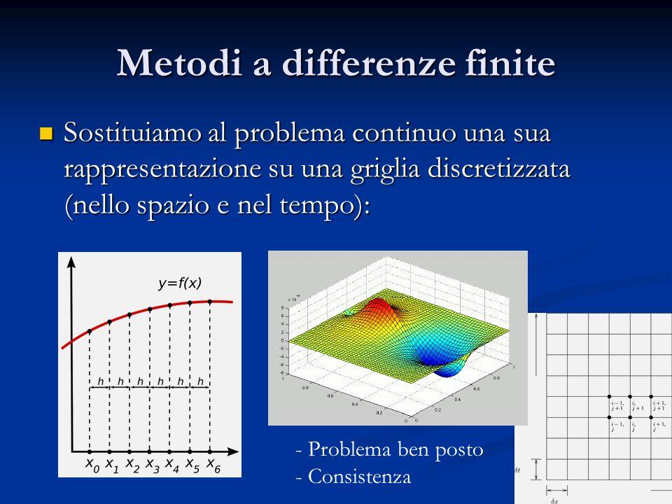 Metodi a differenze finite Sostituiamo al problema continuo una sua rappresentazione su una griglia discretizzata (nello spazio e nel tempo): Sostitui