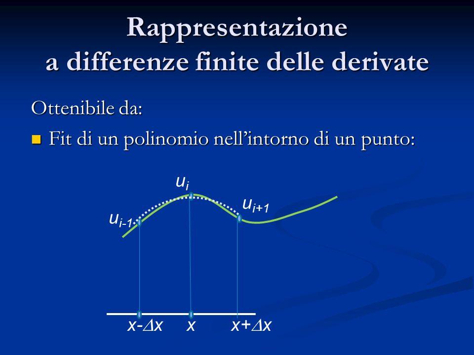 Rappresentazione a differenze finite delle derivate Ottenibile da: Fit di un polinomio nellintorno di un punto: Fit di un polinomio nellintorno di un