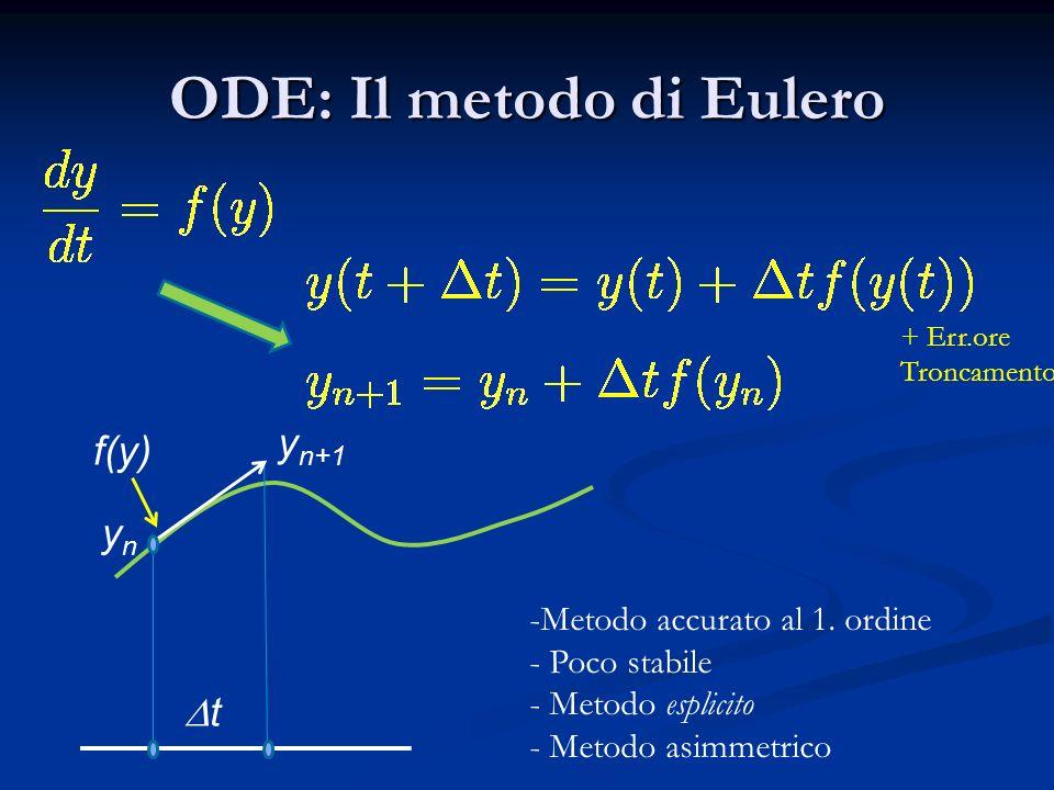 ODE: Il metodo di Eulero f(y) t ynyn y n+1 -Metodo accurato al 1. ordine - Poco stabile - Metodo esplicito - Metodo asimmetrico + Err.ore Troncamento