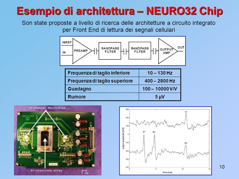 10 Esempio di architettura – NEURO32 Chip Son state proposte a livello di ricerca delle architetture a circuito integrato per Front End di lettura dei