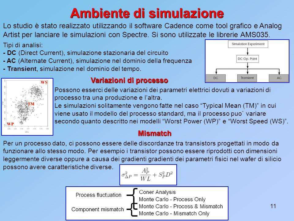 11 Ambiente di simulazione Variazioni di processo Possono esserci delle variazioni dei parametri elettrici dovuti a variazioni di processo tra una pro
