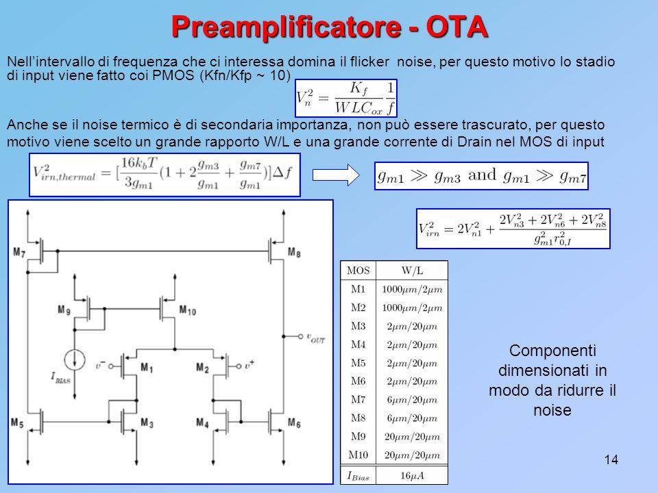 14 Preamplificatore - OTA Nellintervallo di frequenza che ci interessa domina il flicker noise, per questo motivo lo stadio di input viene fatto coi P