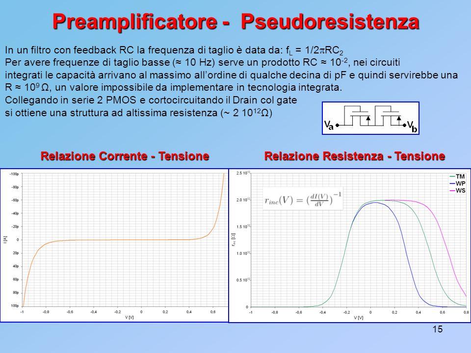 15 Preamplificatore - Pseudoresistenza In un filtro con feedback RC la frequenza di taglio è data da: f L = 1/2 RC 2 Per avere frequenze di taglio bas