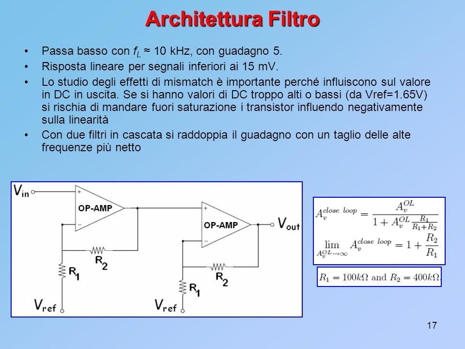 17 Architettura Filtro Passa basso con f L 10 kHz, con guadagno 5. Risposta lineare per segnali inferiori ai 15 mV. Lo studio degli effetti di mismatc