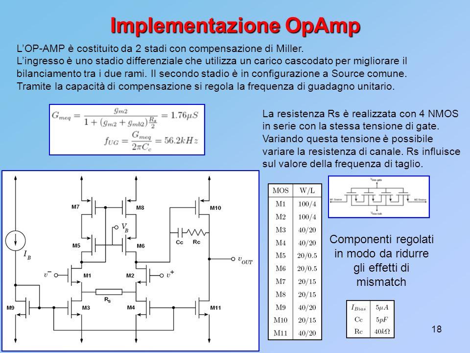 18 Implementazione OpAmp LOP-AMP è costituito da 2 stadi con compensazione di Miller. Lingresso è uno stadio differenziale che utilizza un carico casc
