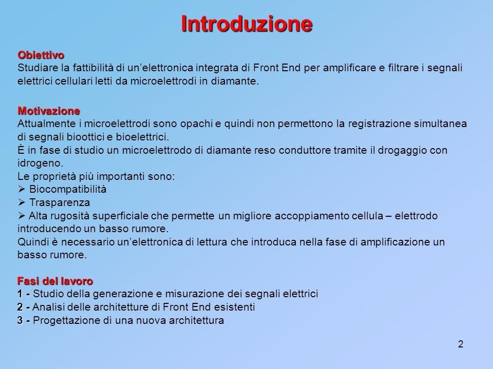 2 Introduzione Obiettivo Studiare la fattibilità di unelettronica integrata di Front End per amplificare e filtrare i segnali elettrici cellulari lett
