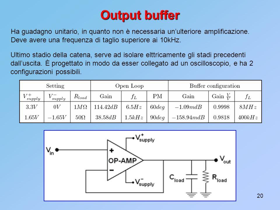 20 Output buffer Ultimo stadio della catena, serve ad isolare elttricamente gli stadi precedenti dalluscita. È progettato in modo da esser collegato a