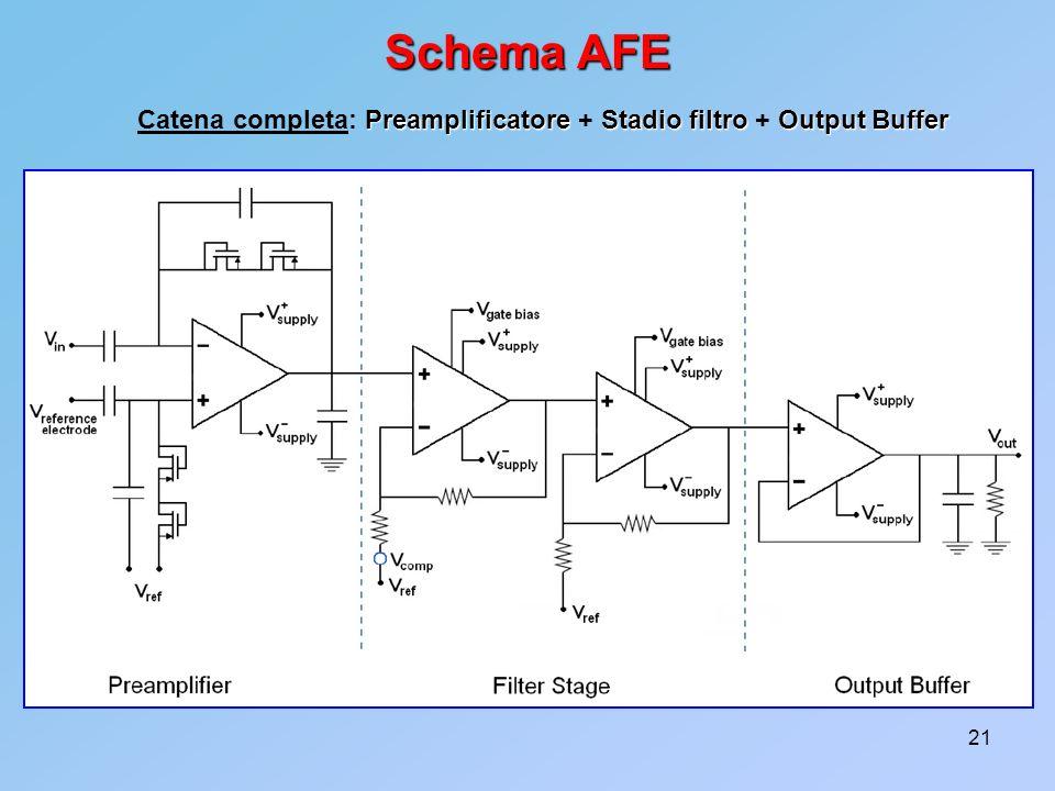 21 Schema AFE Preamplificatore Stadio filtroOutput Buffer Catena completa: Preamplificatore + Stadio filtro + Output Buffer