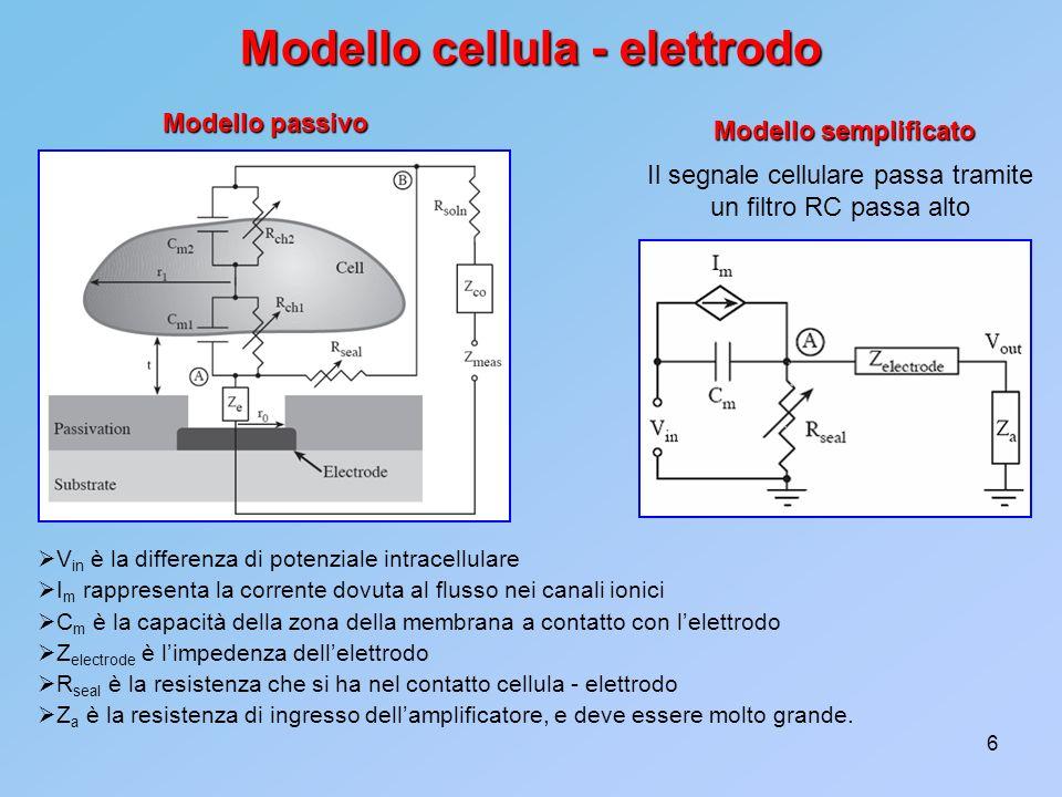 7 Segnale microelettrodo Segnale misurato dal microelettrodo: Ampiezza: 50 – 150 µV Frequenza: 10 – 3k Hz Noise biologico: 5 – 10 µV Componente DC: ± 50 mV Simulazioni effettuate usando il modello semplificato dellaccoppiamento cellula - elettrodo
