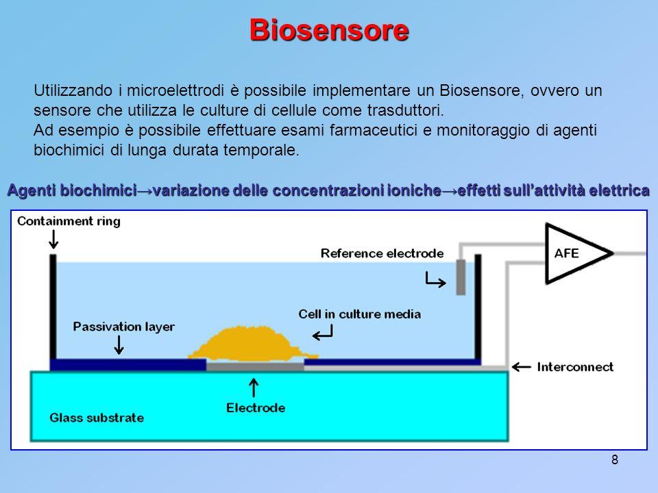 8 Biosensore Utilizzando i microelettrodi è possibile implementare un Biosensore, ovvero un sensore che utilizza le culture di cellule come trasduttor