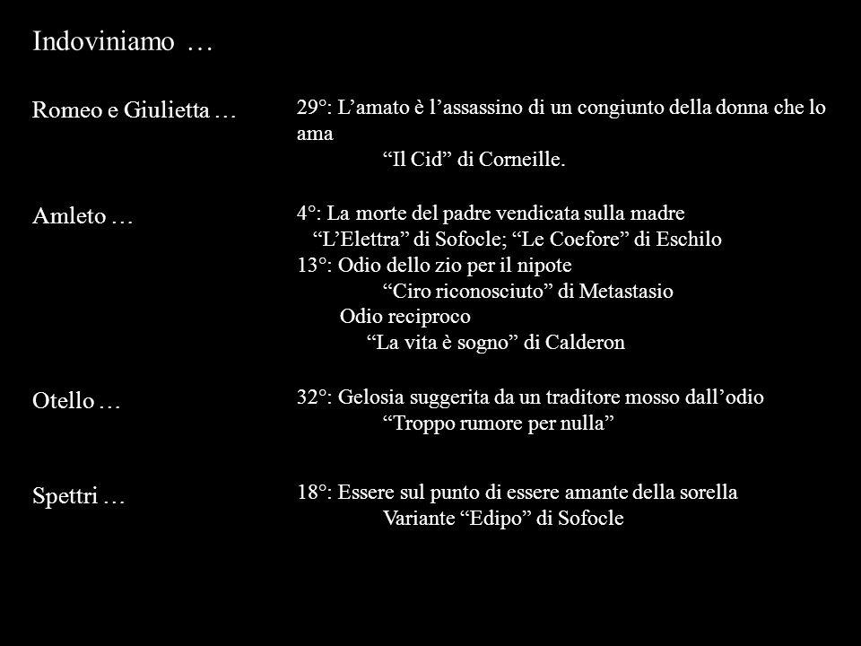 Indoviniamo … Romeo e Giulietta … 29°: Lamato è lassassino di un congiunto della donna che lo ama Il Cid di Corneille.