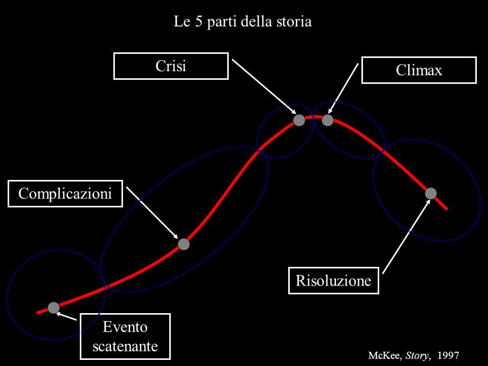 Evento scatenante Complicazioni Crisi Climax Risoluzione Le 5 parti della storia McKee, Story, 1997