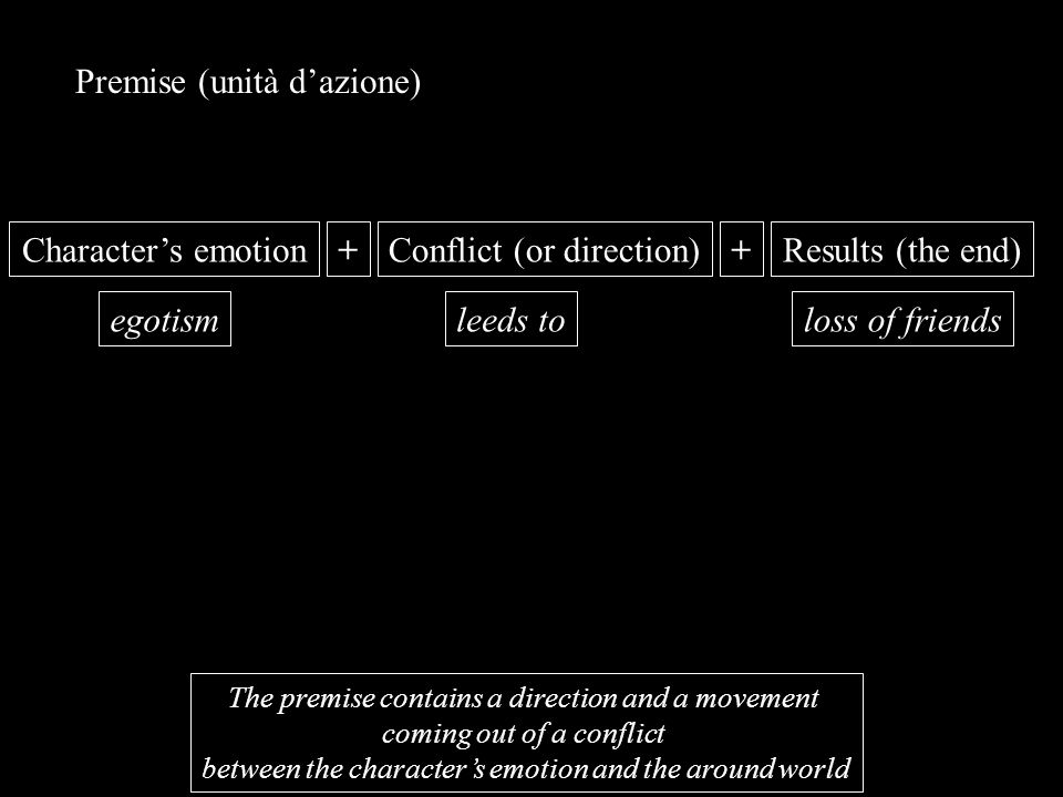 Characters emotionConflict (or direction)Results (the end)++ egotismleeds toloss of friends The premise contains a direction and a movement coming out