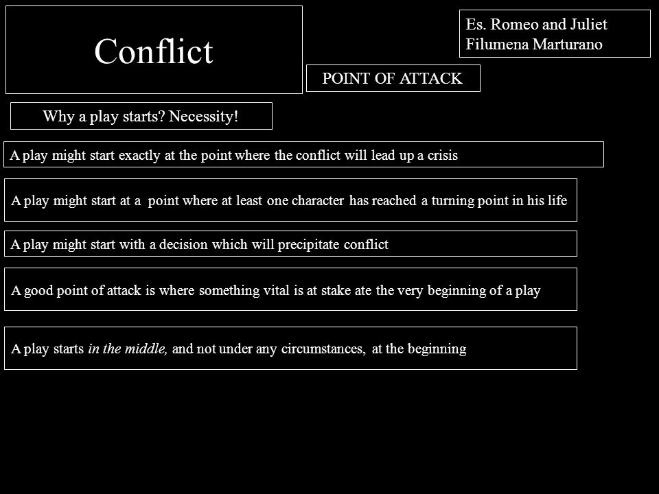 Conflict POINT OF ATTACK Why a play starts? Necessity! A play might start exactly at the point where the conflict will lead up a crisis A play might s