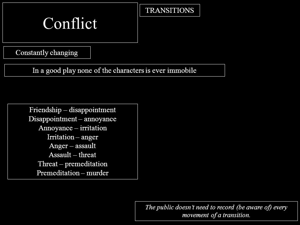 Conflict TRANSITIONS Constantly changing In a good play none of the characters is ever immobile Friendship – disappointment Disappointment – annoyance