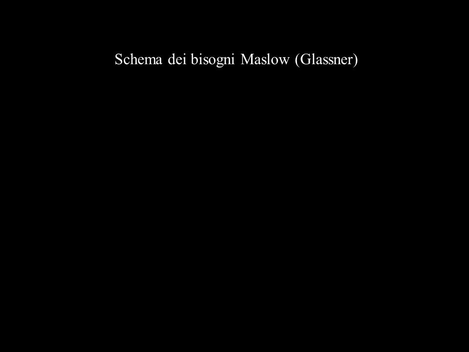 Schema dei bisogni Maslow (Glassner)