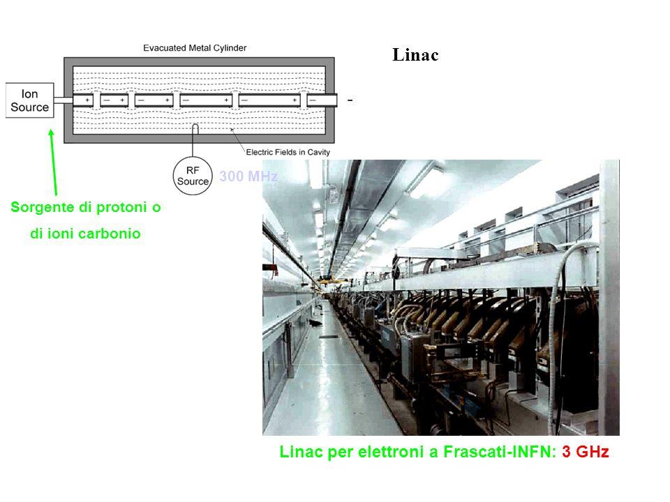 Linac per elettroni a Frascati-INFN: 3 GHz Sorgente di protoni o di ioni carbonio 300 MHz Linac