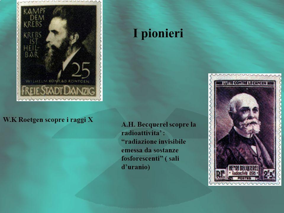 W.K Roetgen scopre i raggi X A.H. Becquerel scopre la radioattivita : radiazione invisibile emessa da sostanze fosforescenti ( sali duranio) I pionier