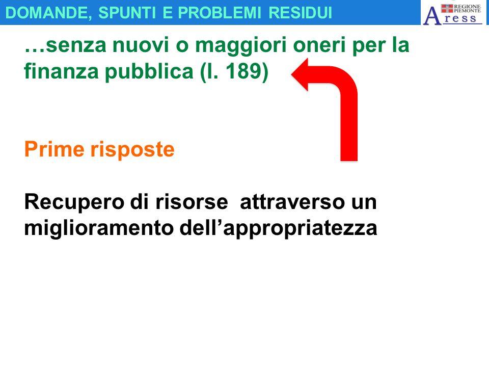 …senza nuovi o maggiori oneri per la finanza pubblica (l. 189) Prime risposte Recupero di risorse attraverso un miglioramento dellappropriatezza DOMAN
