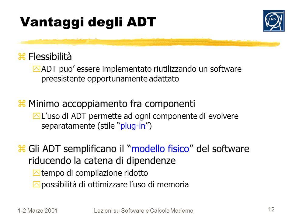 1-2 Marzo 2001Lezioni su Software e Calcolo Moderno 12 Vantaggi degli ADT zFlessibilità yADT puo essere implementato riutilizzando un software preesistente opportunamente adattato zMinimo accoppiamento fra componenti yLuso di ADT permette ad ogni componente di evolvere separatamente (stile plug-in) zGli ADT semplificano il modello fisico del software riducendo la catena di dipendenze ytempo di compilazione ridotto ypossibilità di ottimizzare luso di memoria