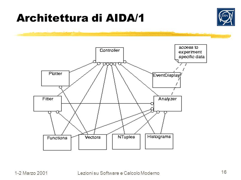 1-2 Marzo 2001Lezioni su Software e Calcolo Moderno 16 Architettura di AIDA/1
