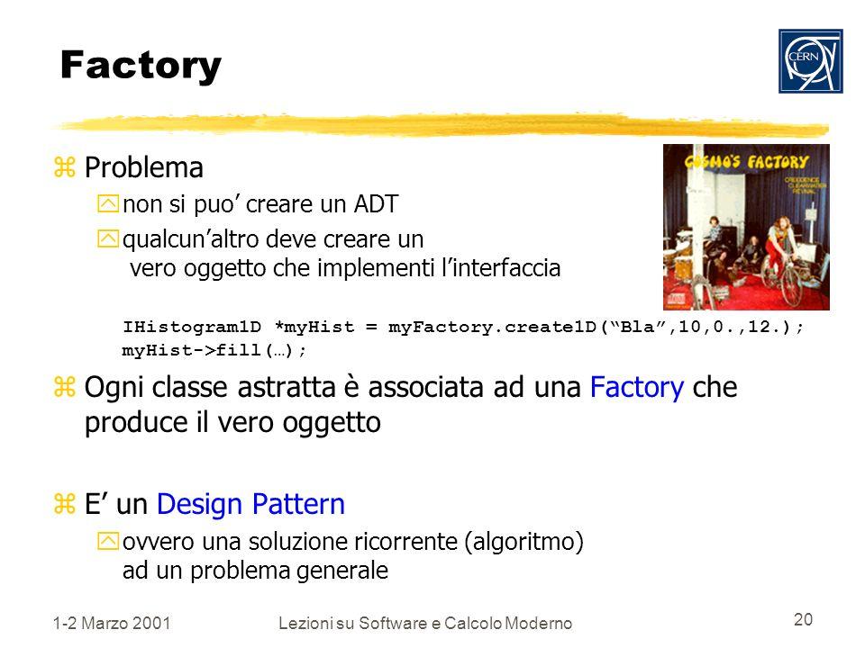 1-2 Marzo 2001Lezioni su Software e Calcolo Moderno 20 Factory zProblema ynon si puo creare un ADT qualcunaltro deve creare un vero oggetto che implementi linterfaccia IHistogram1D *myHist = myFactory.create1D(Bla,10,0.,12.); myHist->fill(…); zOgni classe astratta è associata ad una Factory che produce il vero oggetto zE un Design Pattern yovvero una soluzione ricorrente (algoritmo) ad un problema generale