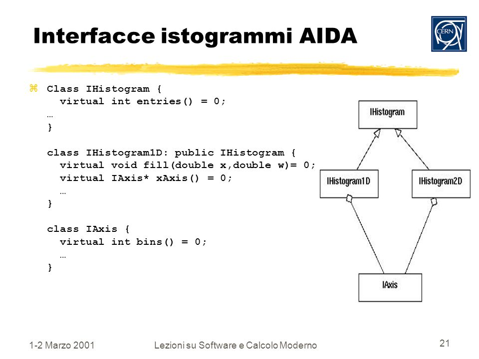 1-2 Marzo 2001Lezioni su Software e Calcolo Moderno 21 Interfacce istogrammi AIDA zClass IHistogram { virtual int entries() = 0; … } class IHistogram1D: public IHistogram { virtual void fill(double x,double w)= 0; virtual IAxis* xAxis() = 0; … } class IAxis { virtual int bins() = 0; … }